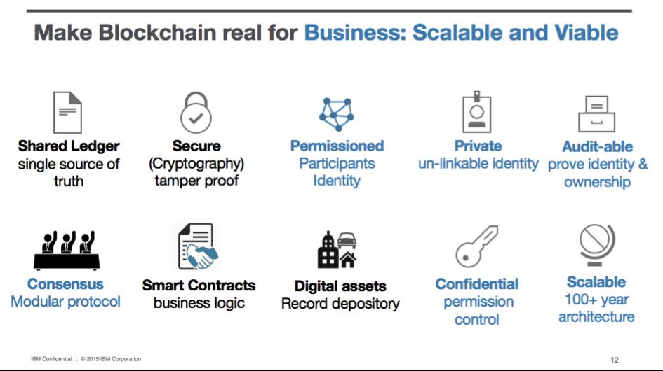 Blockchain, droit et audit